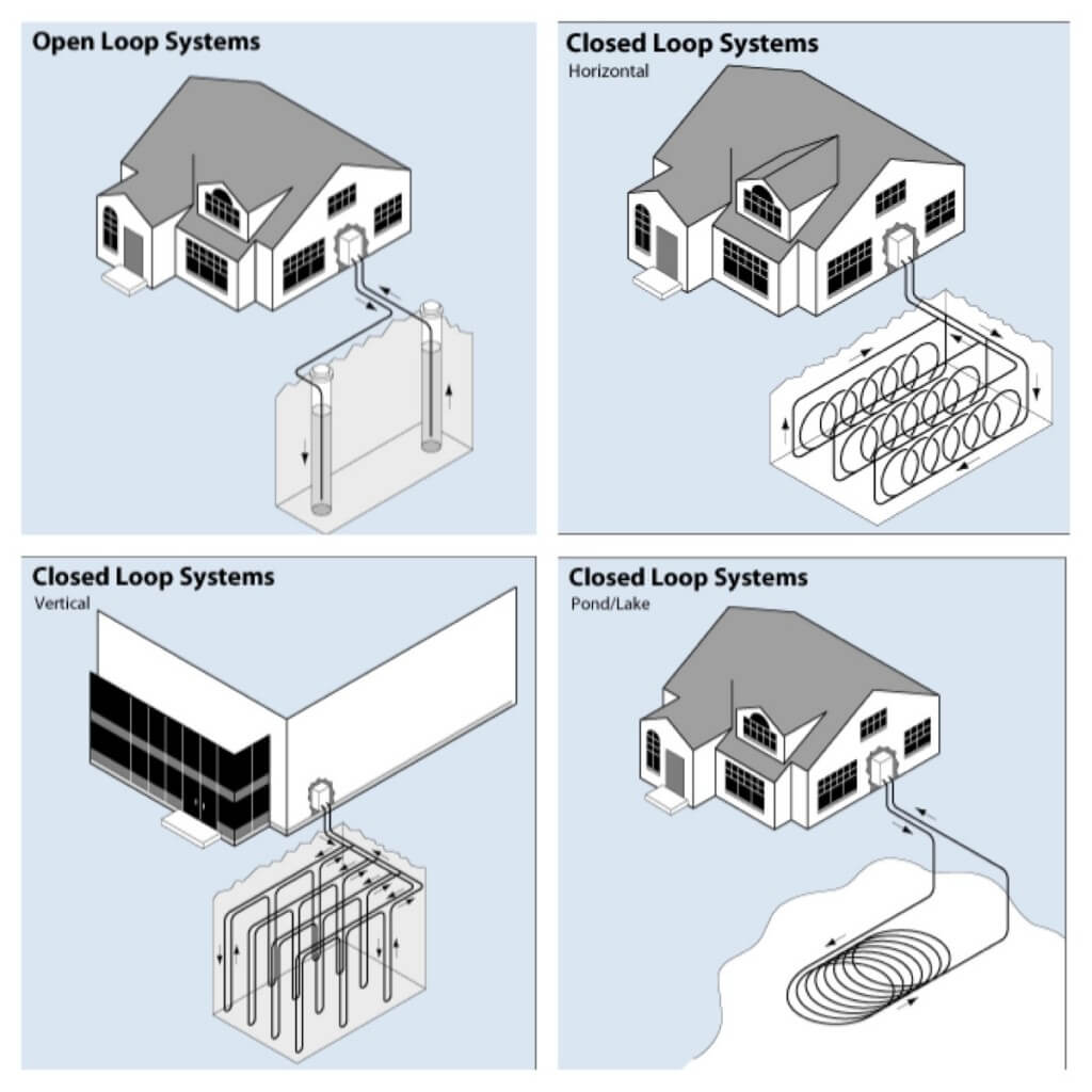 ground source heat pump wiring diagram how to choose and install a geothermal heat pump system  install a geothermal heat pump system